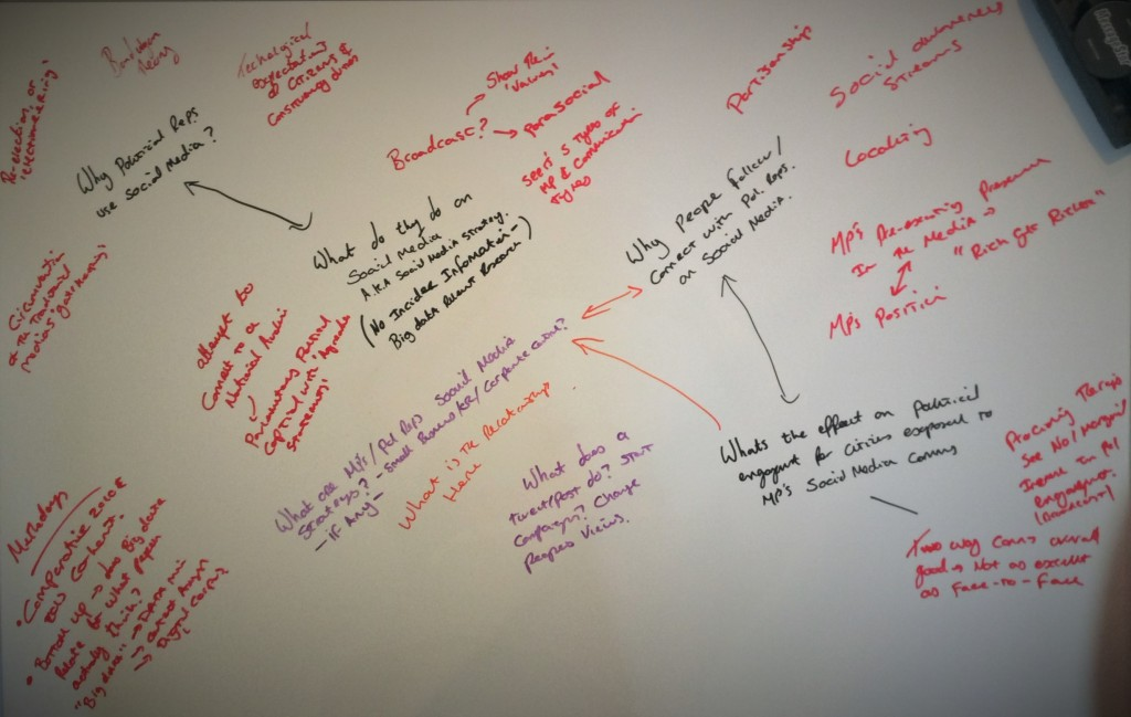 PhD Blog